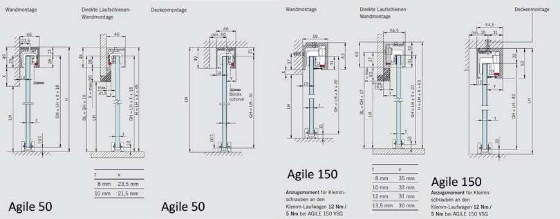 agile_50_dorma_glasschiebetueren_agile150_schnitte