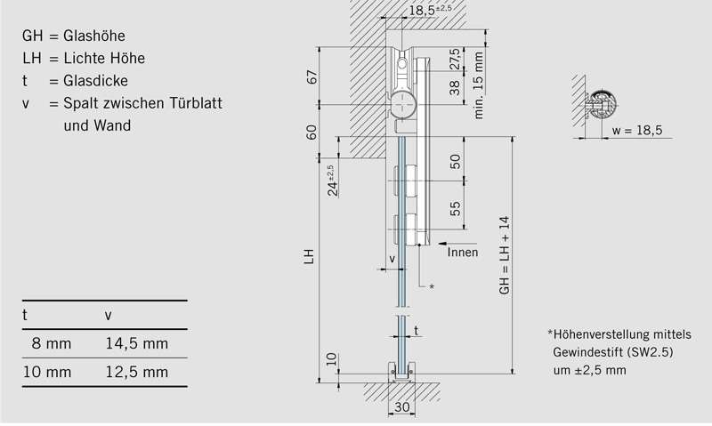 glasschiebetuersystem_dorma_rsp_80_aluminium_technik_2